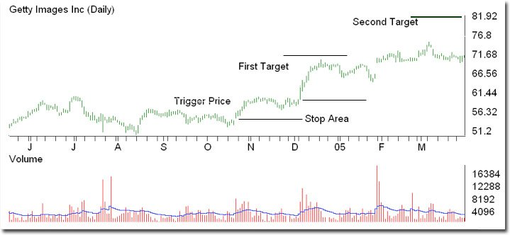 Stock picking system tutorial