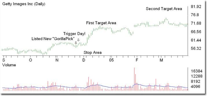 stock-tutorial2