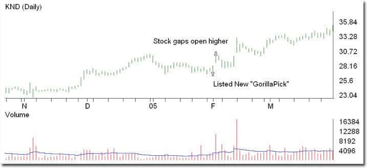 stock-tutorial4