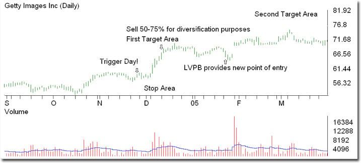 stock-tutorial5
