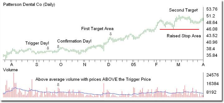 stock-tutorial9