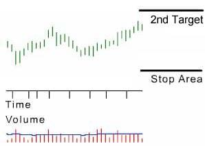 Return to Risk Ratio Stocks