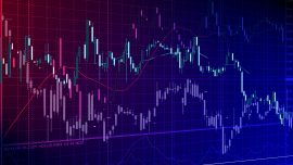 What is the safest type of trading?