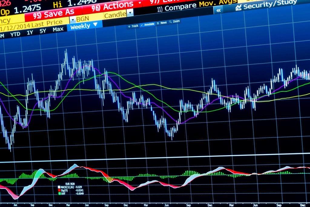 stocks paper trading